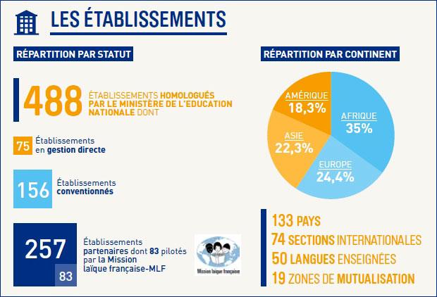 AEFE-stats1